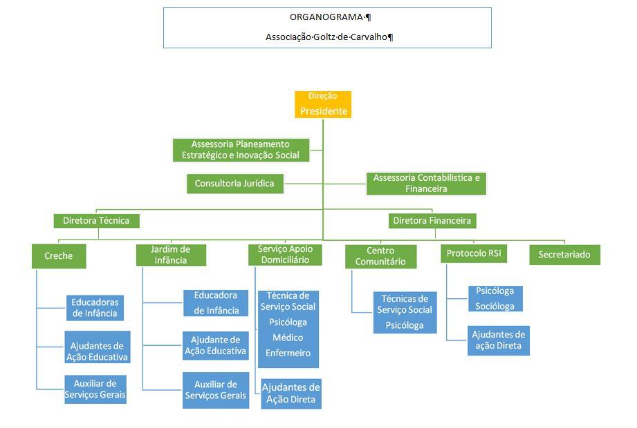 organograma_2